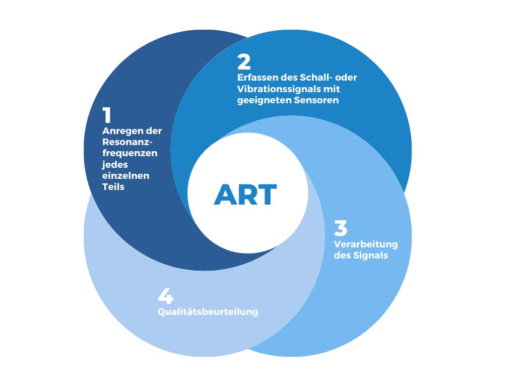ART---die-Stadien--2-.png