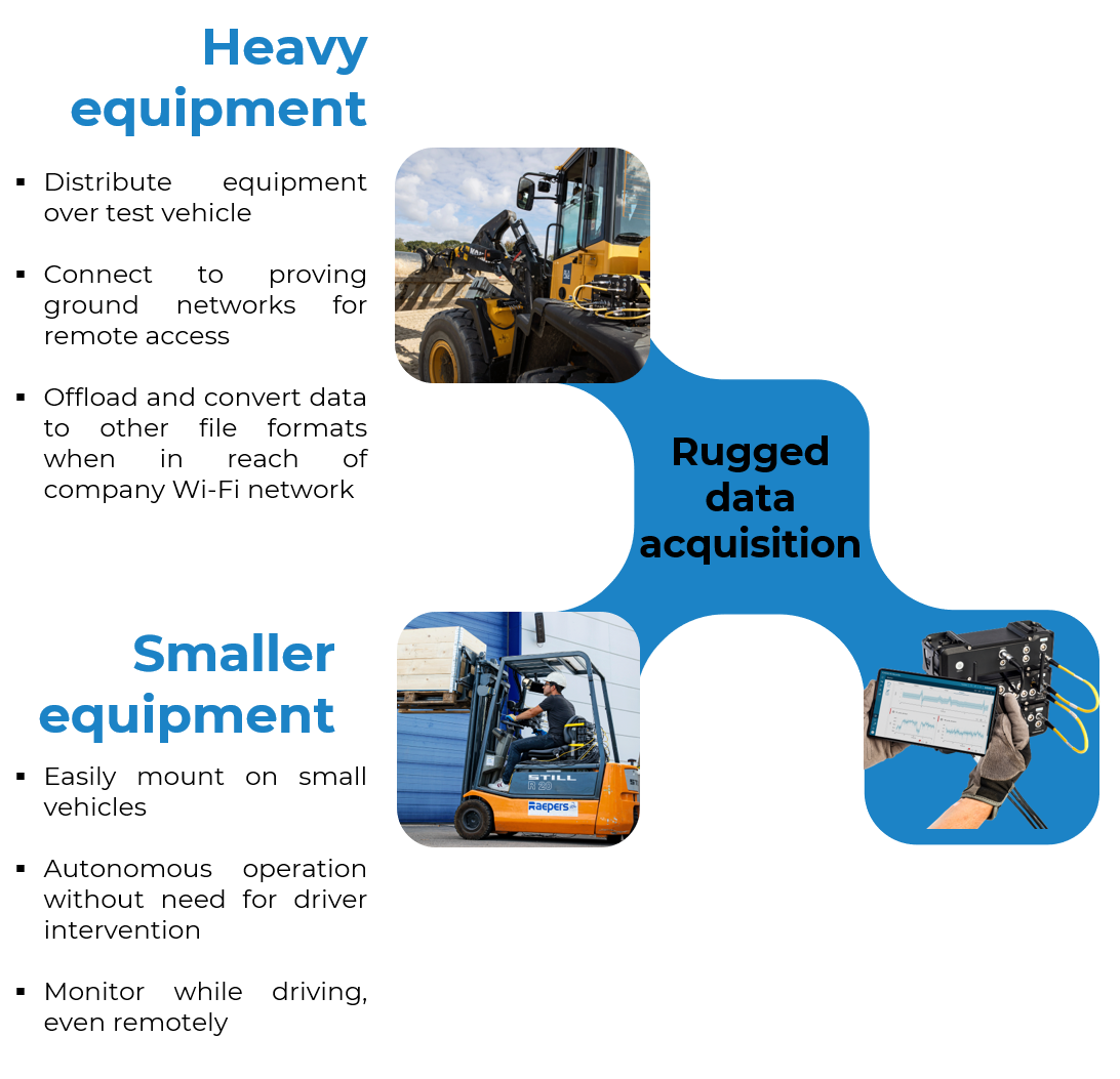 Heavy-equipment-SCADAS-RS.png