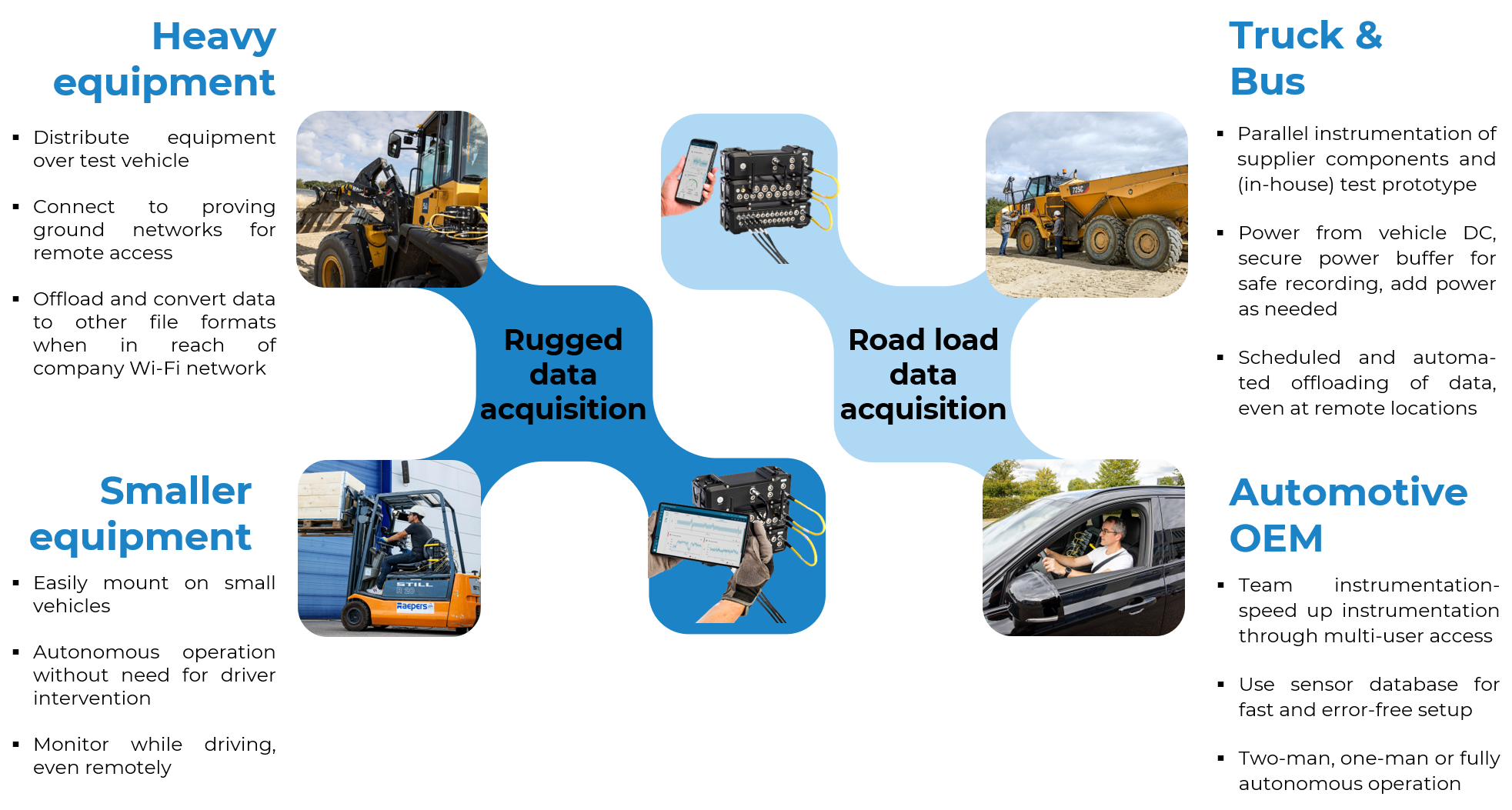 Rugged-road-load-acquistition-SCADAS-RS_2.png